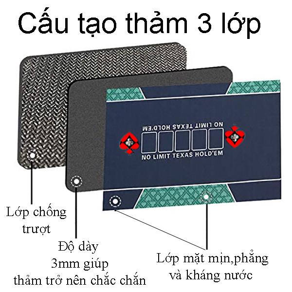 Poker mat 90x180cm by TheGioiPoker